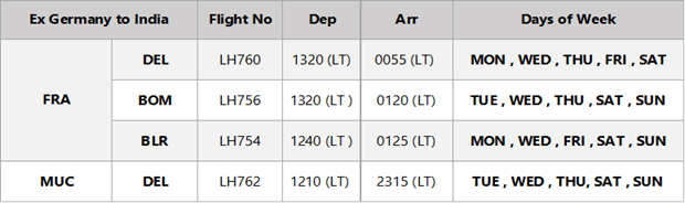 Lufthansa flights from Germany to India